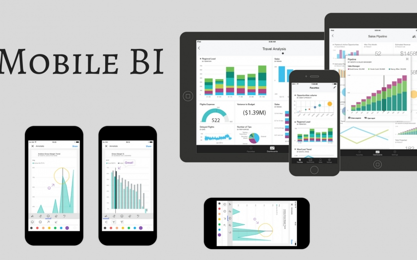 How Business Intelligence Mobile App Development Is Improving Businesses?